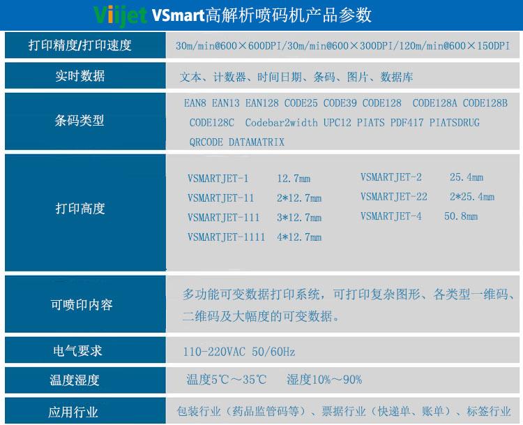 VSmartJET高解析噴碼機參數